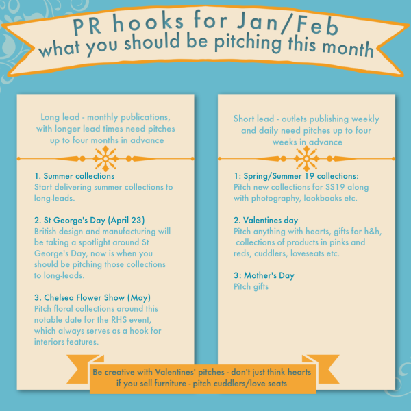 A list of PR hooks for homes & interiors brands in January