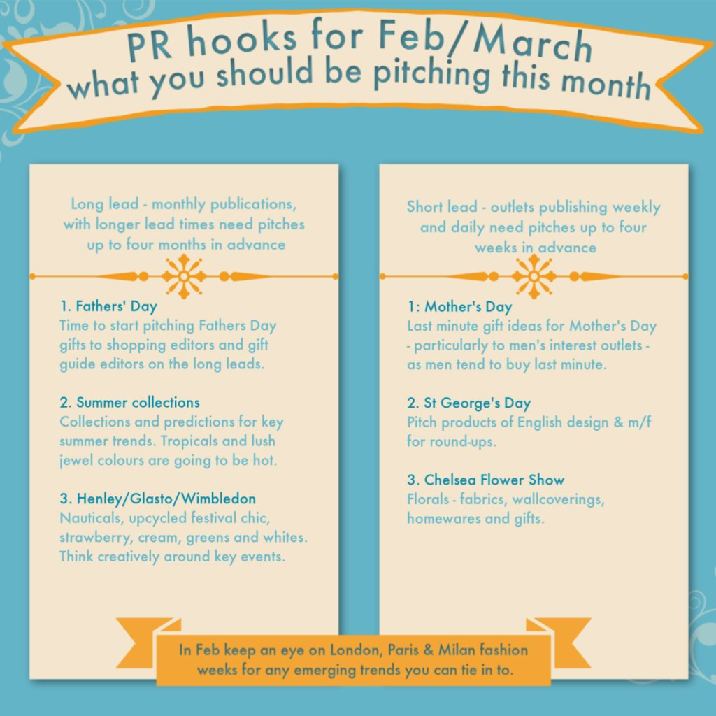 list of PR hooks for homes and interiors publicity in february